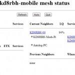 mesh status